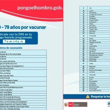 Estos son los locales donde adultos mayores de 70 años podrán vacunarse con el COVID-19
